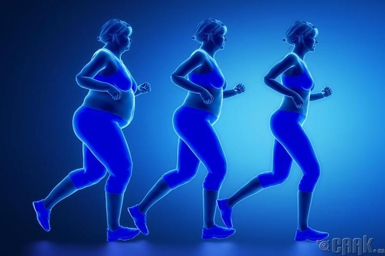 Өдөрт ядахдаа 30 минут идэвхтэй хөдөлж бай