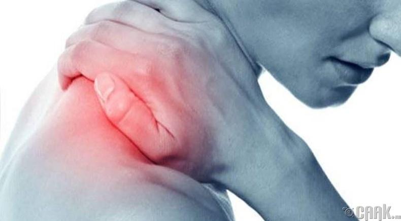 Фибромьялги (Fibromyalgia)