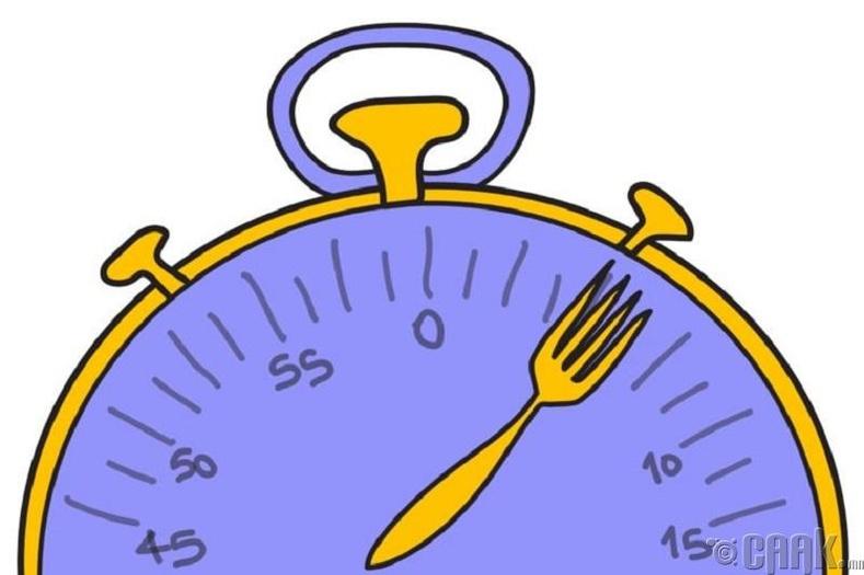 Маш их өлсөж байвал хоолоо хурдан идэж болох уу?