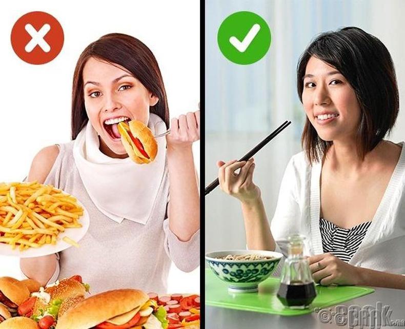 Хоолонд хандах хандлага