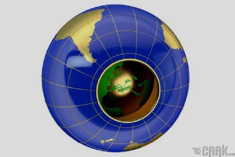 Хөндий дэлхийн онол