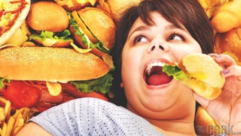 Буруу хооллох