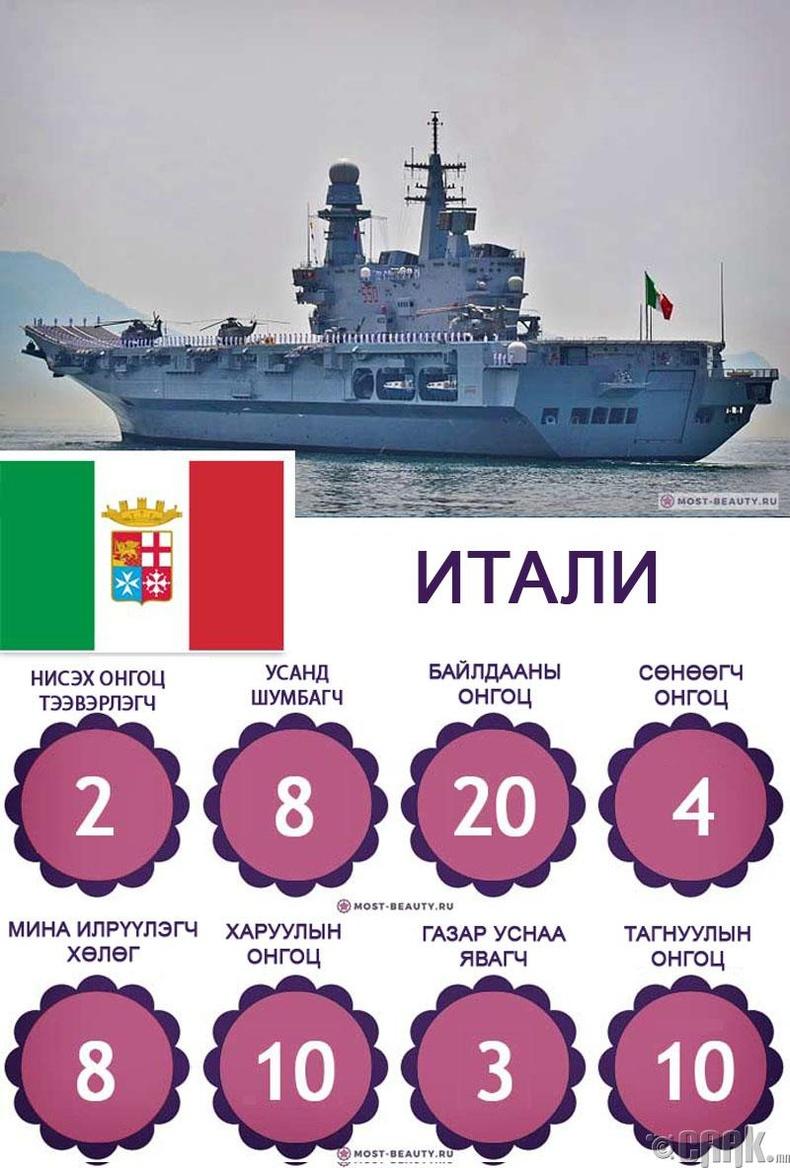 Итали (Marina Militare)