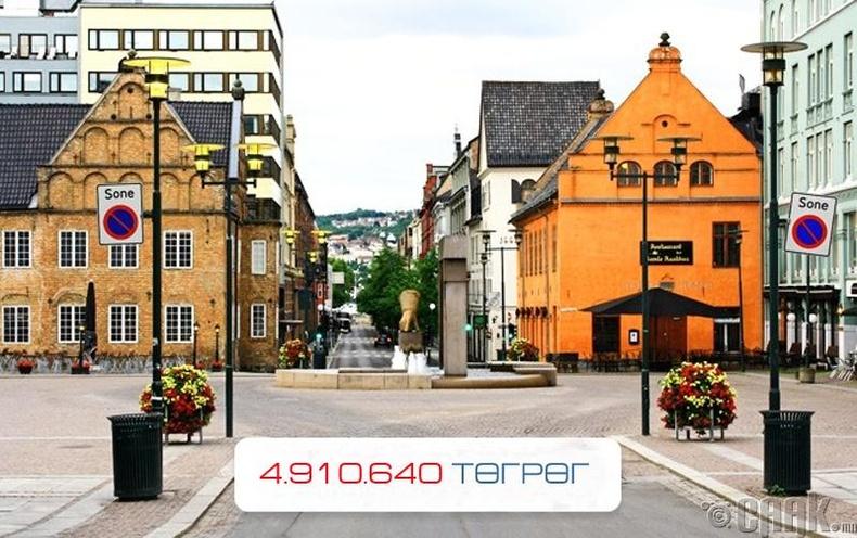 Осло, Норвеги