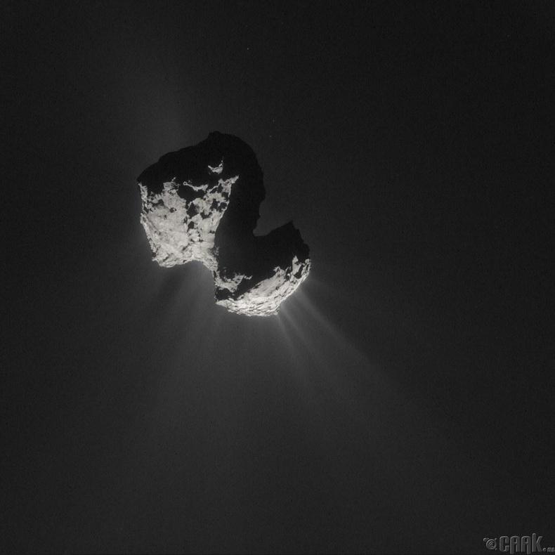 67P солир нарны тойрогт орохдоо халж хий болон сансрын тоос гаргаж буй нь