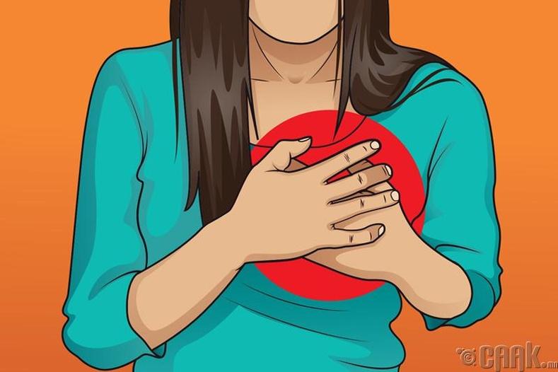 Зүрх өвдөх