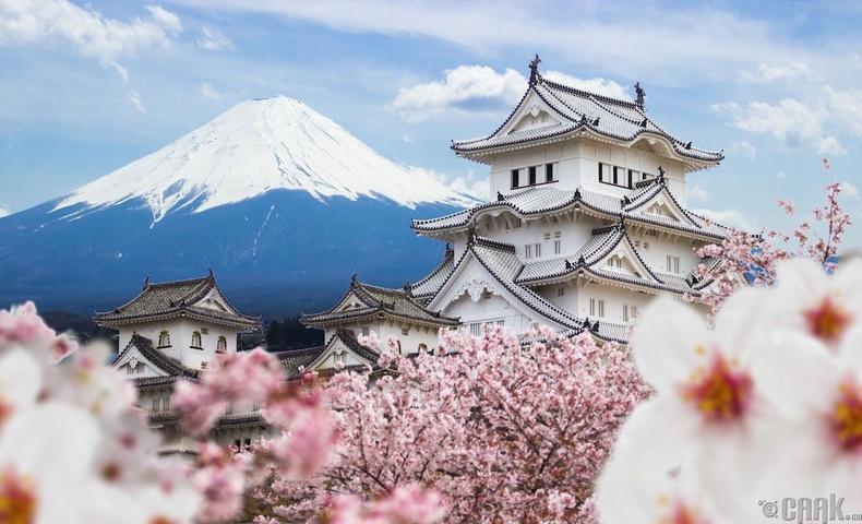 """Япон - """"Нихон"""" (日本)"""