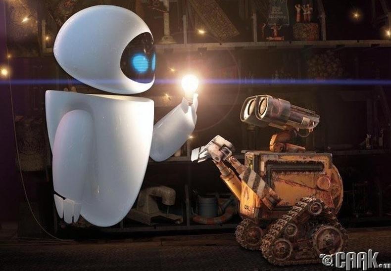 """""""Уолл-И"""" (WALL-E)"""