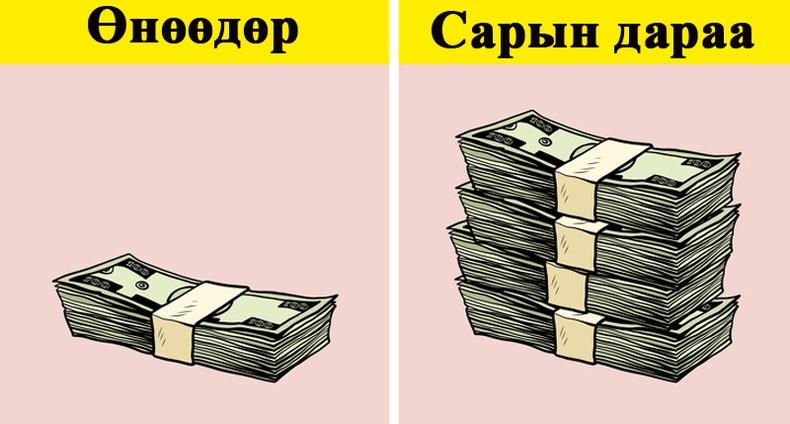 Мөнгөө хэмнэх амьдралд ойрхон аргууд