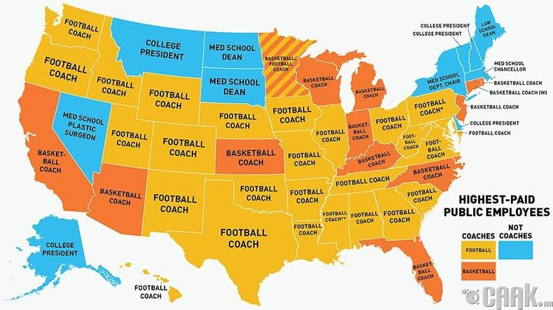 АНУ-ын мужуудын хамгийн өндөр цалинтай мэргэжлүүд