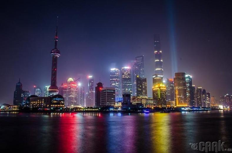 Шанхай, Хятад