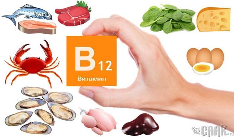"""""""B12"""" витамин"""