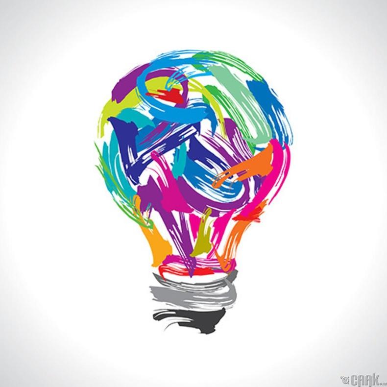 Бүтээлч байдал