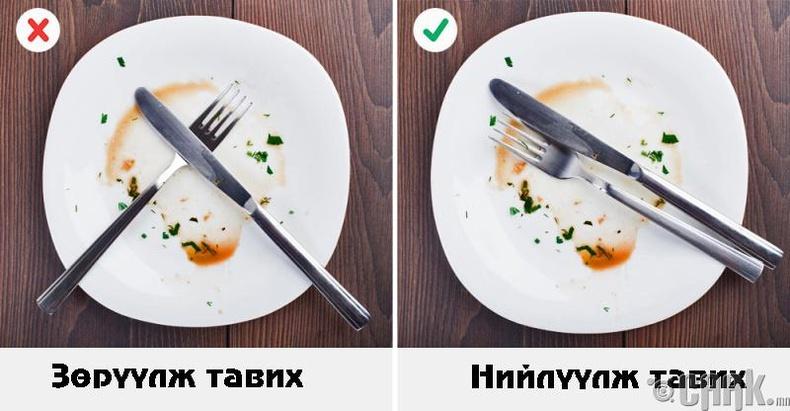 Хооллож дуусаад хутга, сэрээгээ байршуулах