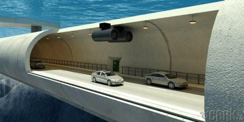 Усан доорх туннель