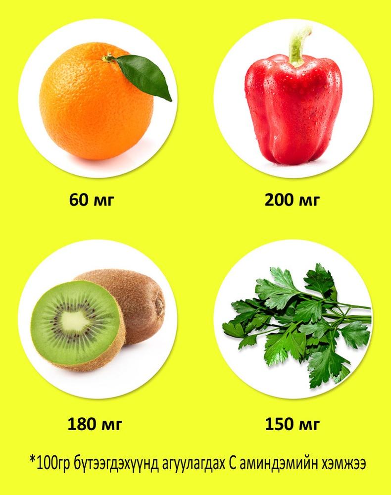 С витаминаар баялаг хоол хүнс хэрэглэх