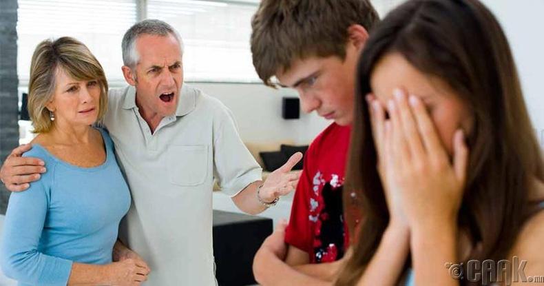 Хэрвээ бидний эцэг эх дургүйцвэл яах уу?