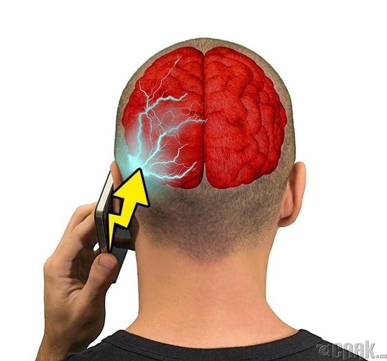 Ухаалаг утас