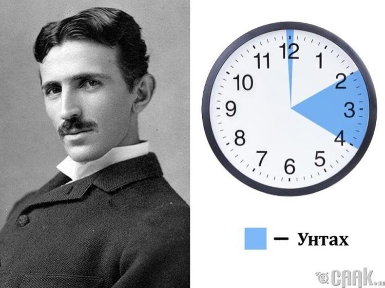 """Tesla"" - 2 цаг 20 минут"