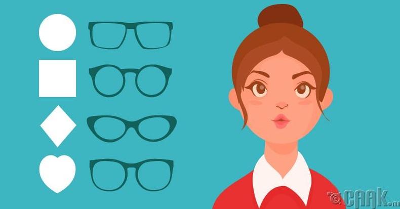 Хэрхэн нүүрнийхээ хэлбэрийг мэдэх вэ?