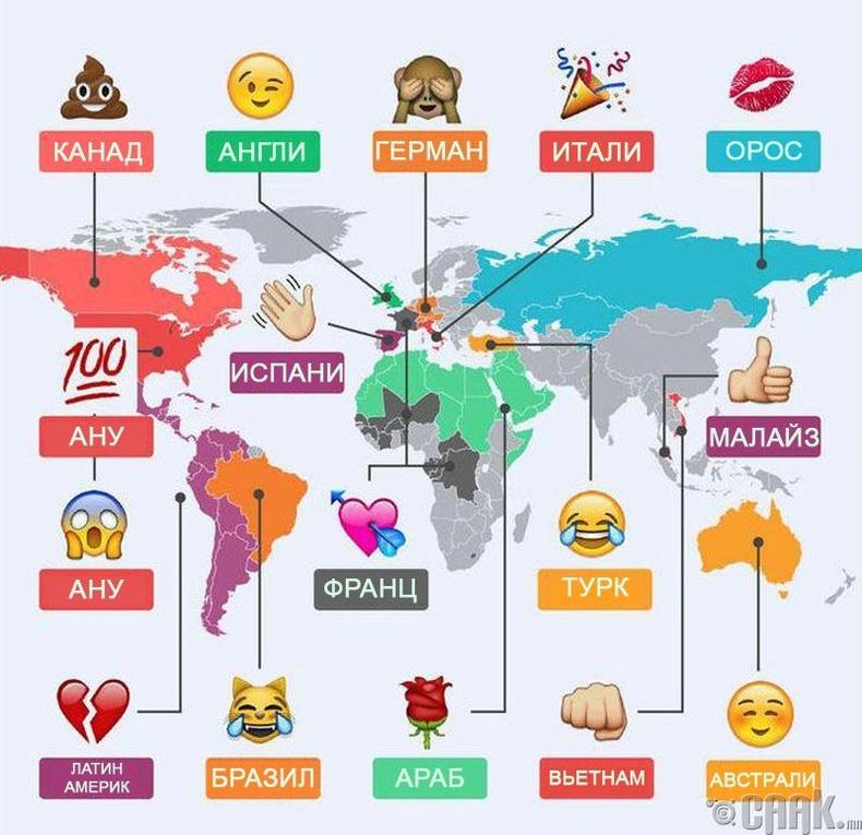 """Орон орны хүмүүсийн хамгийн дуртай """"Emoji""""-нууд"""
