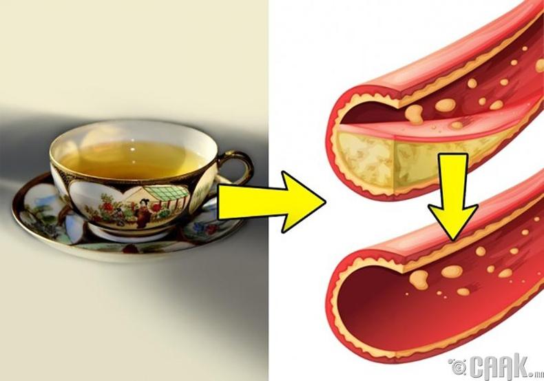 Өглөөний цайнд кофе биш ногоон цай уух