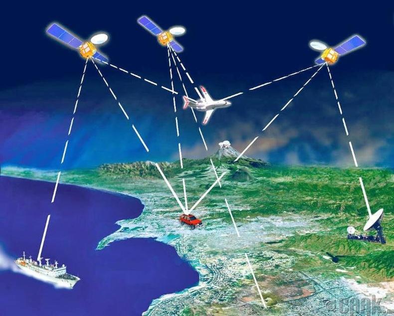 GPS дэлхий даяар үнэгүй байдаг ч өдөрт 2 сая долларын зардал гаргадаг