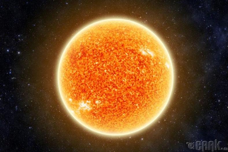 Нар өмнө зүгийг зорьдог