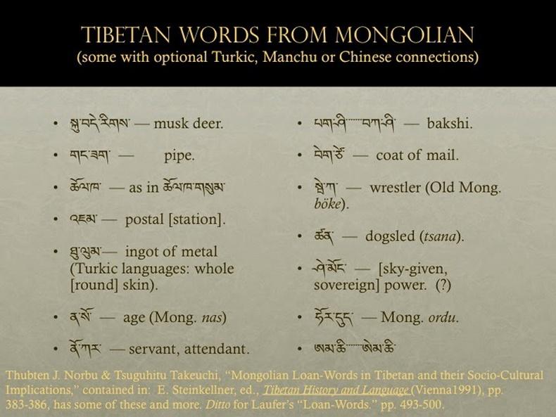 Төвд хэлэнд