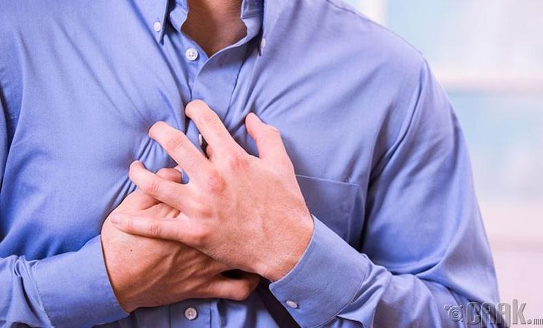 Зүрх судасны өвчин болон сэтгэл санааны хямрал