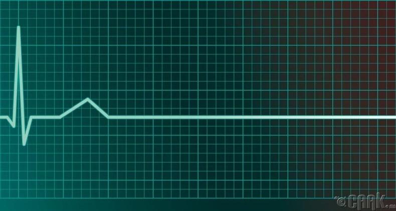 Зүрхний код