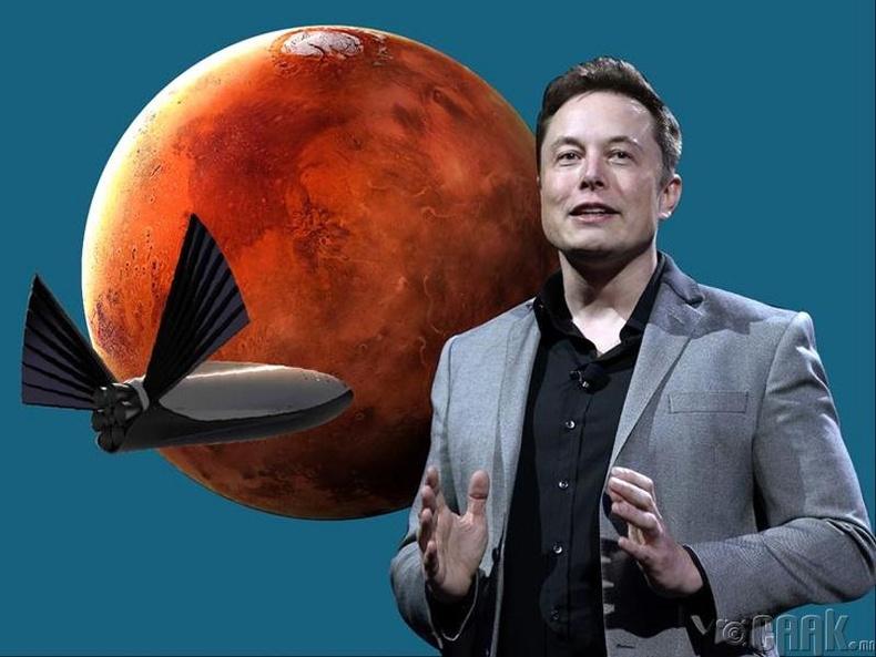 Ангараг дээр цөмийн бөмбөг хаяхыг хүсдэг