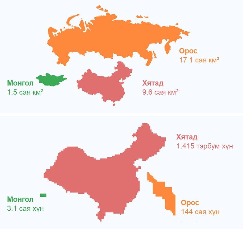 Ази, Номхон далайн бүс