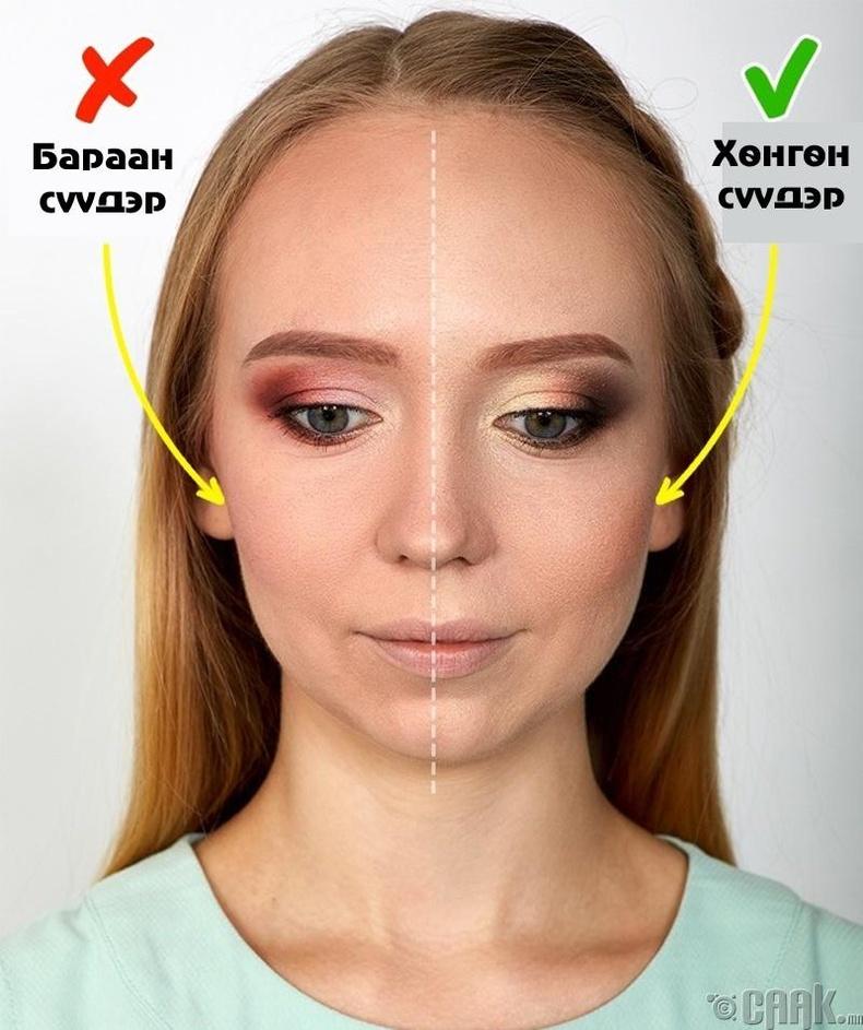 Хацар өнгөлөгч болон нүдний будаг
