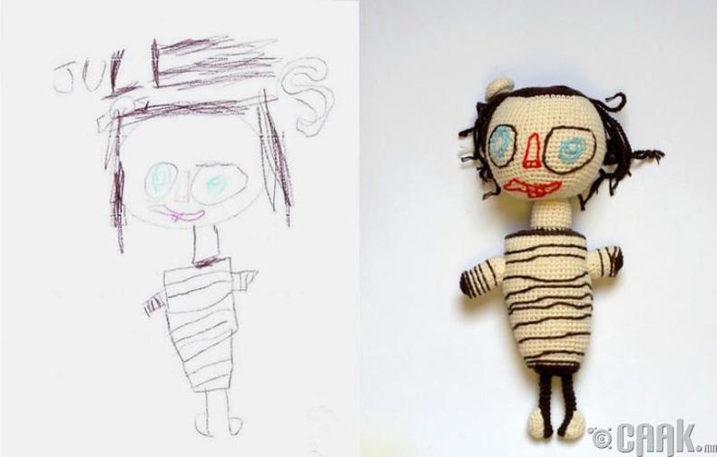 Хүүхдийн зургаар бүтээл туурвих