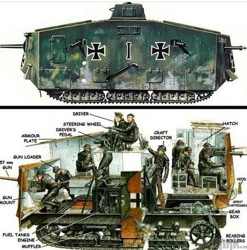 1-р дайны үеийн Германы танк