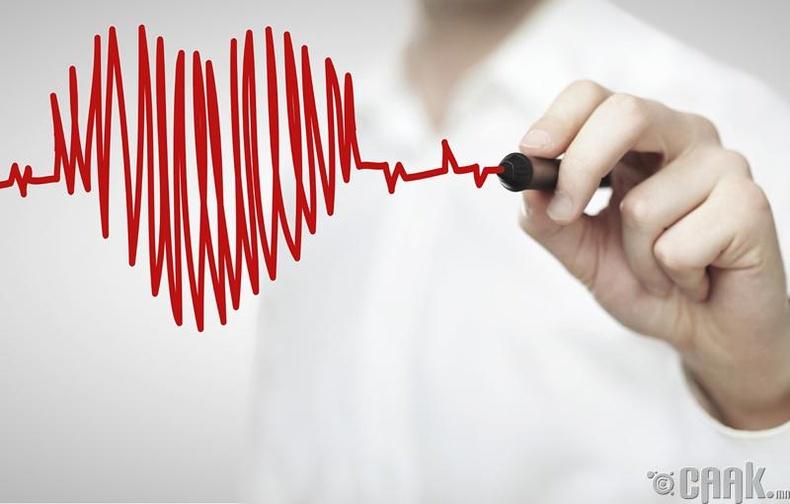 Зүрхний цохилт хурдсах