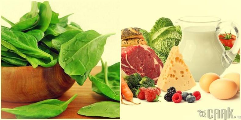 Фолийн хүчил, витамин В12