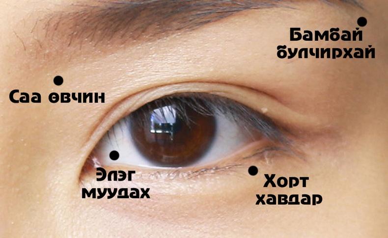 Нүдээрээ эрүүл мэндээ хэрхэн шинжих вэ?