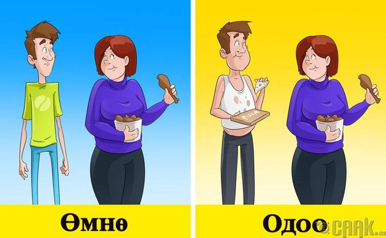 Чихрийн шижин өвчин
