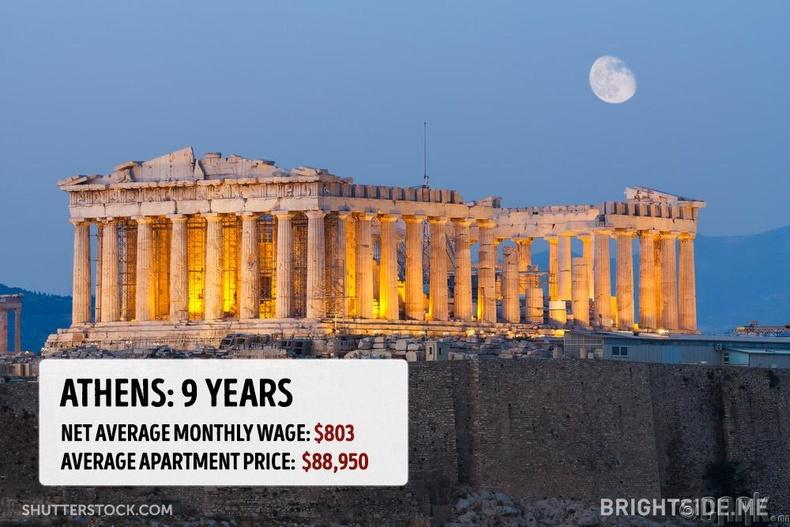 Грек - Афин