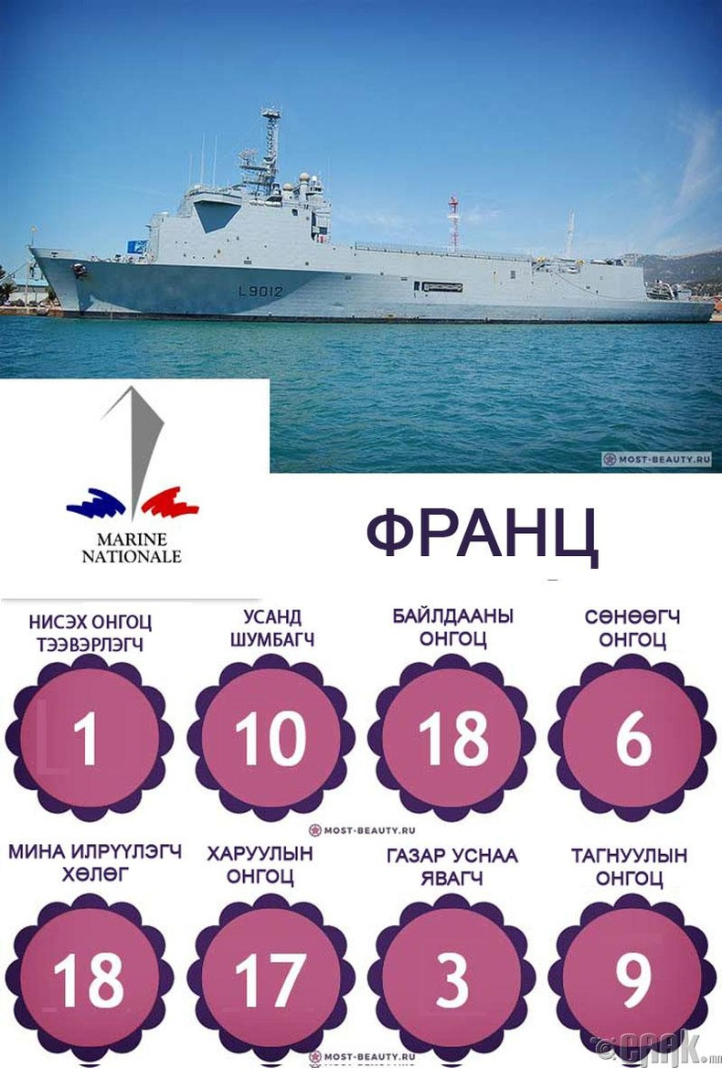 Франц (Marine Nationale)