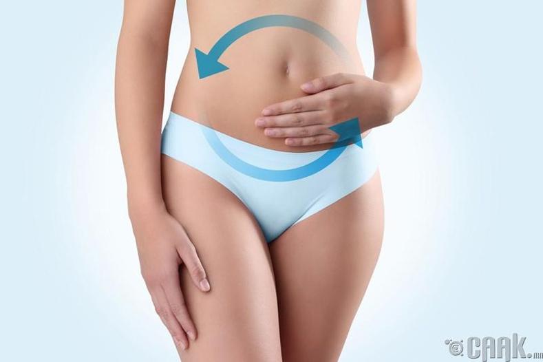 Сарын тэмдэг тасалдах (amenorrhea)