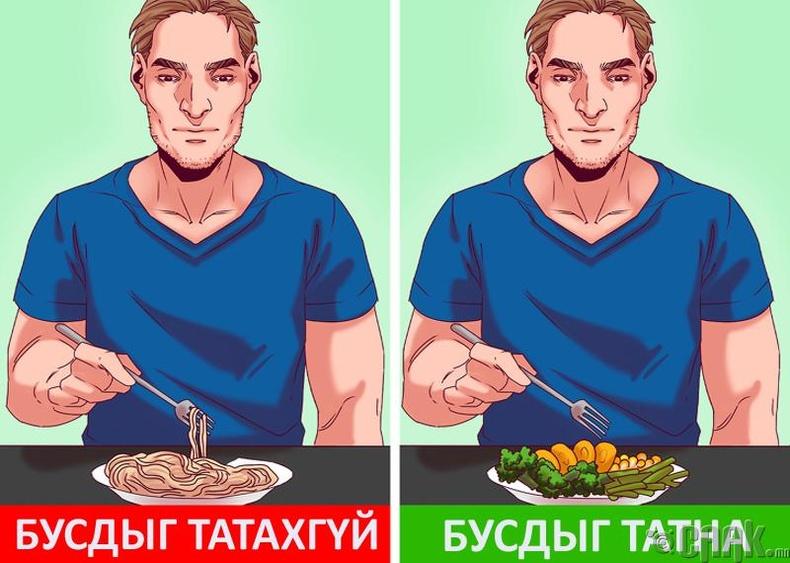 Хоолны дэглэм