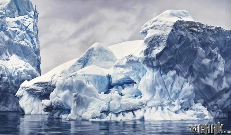 Антарктидид цагийн зөрүү байдаггүй - Худал