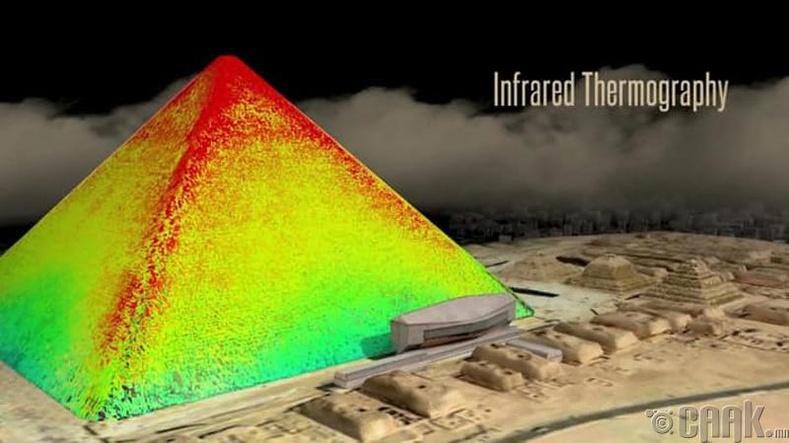 Египетийн пирамидууд халуун