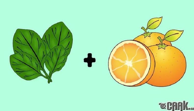 Төмөр, С витаминыг хангалттай хэрэглэх