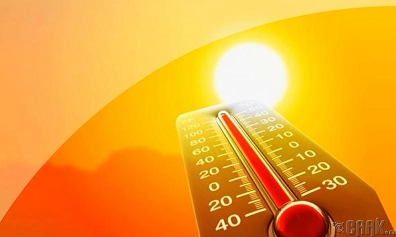 Агаарын өндөр температур