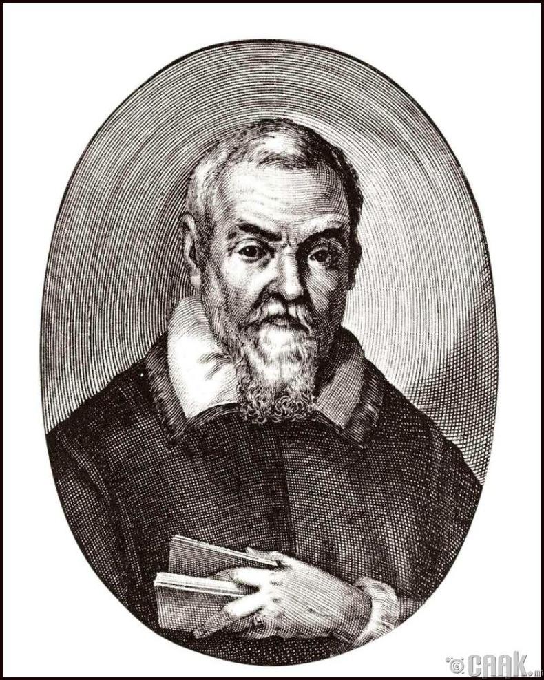 Санторио Санторио (Santorio Santorio 1561-1636 он)