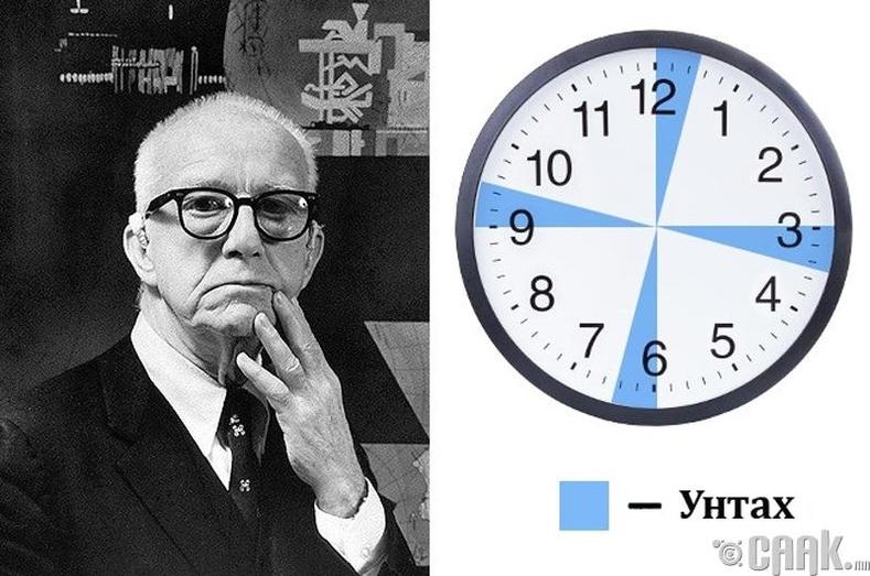 """""""Dymaxion"""" - 2 цаг"""